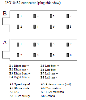 citroen dispatch stereo wiring (page 1) maintenance the dispatch 30A Wiring Diagram re citroen dispatch stereo wiring