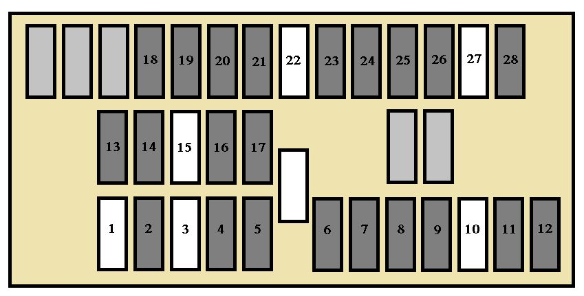 peugeot boxer van fuse box diagram heater problem (page 1) / general discussion / the ... #5