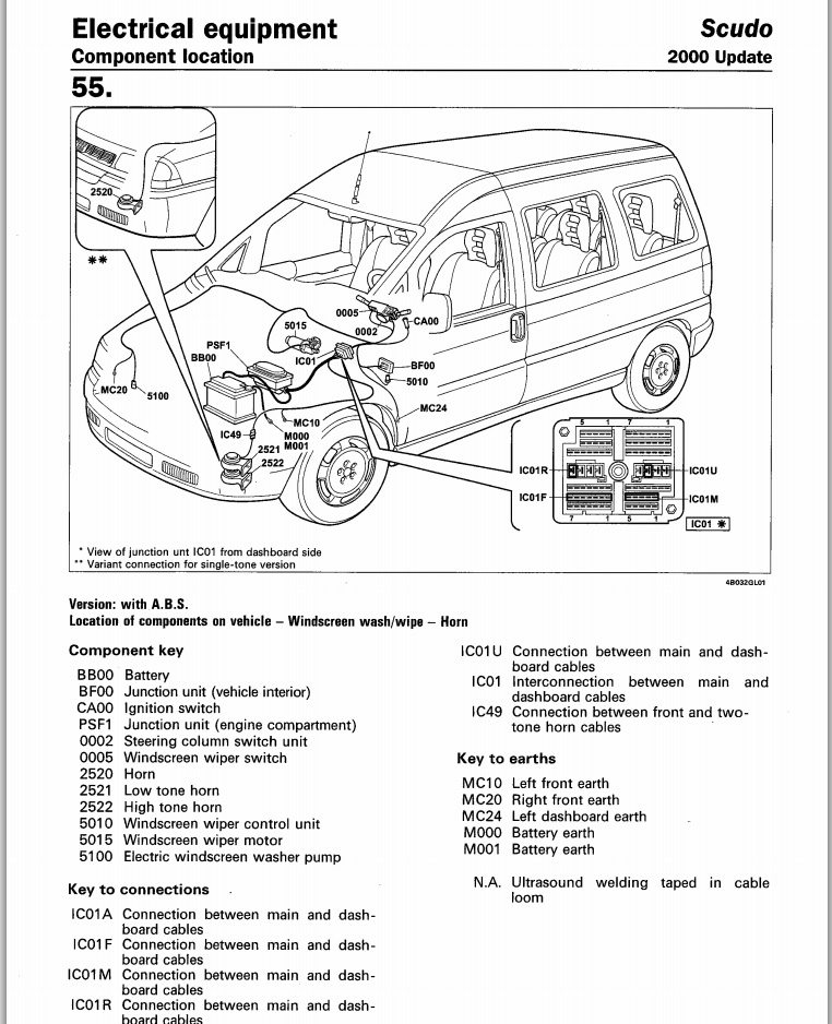 fiat scudo central locking wiring diagram fiat scudo workshop manual - citroen dispatch / peugeot ...